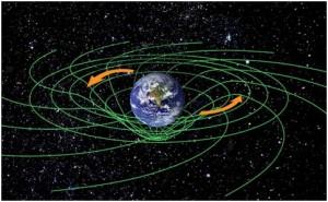закручивание пространства вращающейся Землёй (иллюстрация Gravity Probe B).