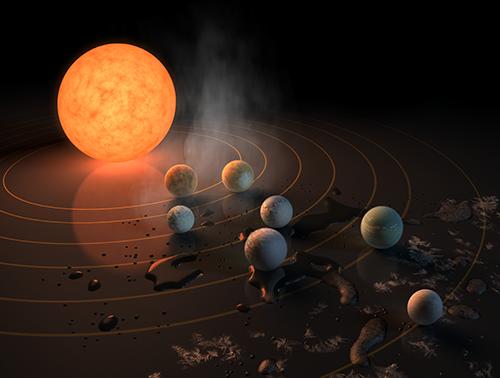 7 планет