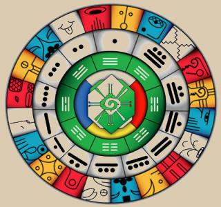 Календарь Майя 2012 год