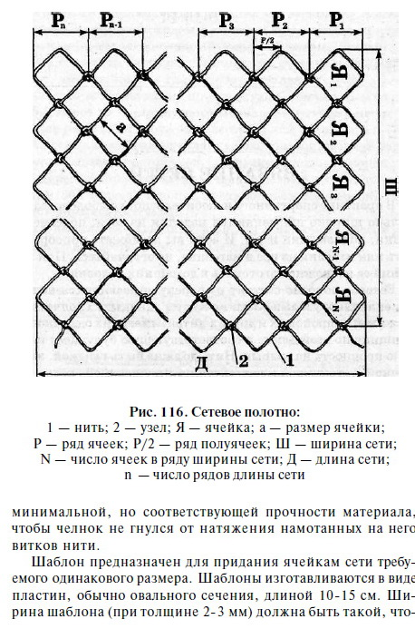 Вязание сетей рыболовных расчеты 80