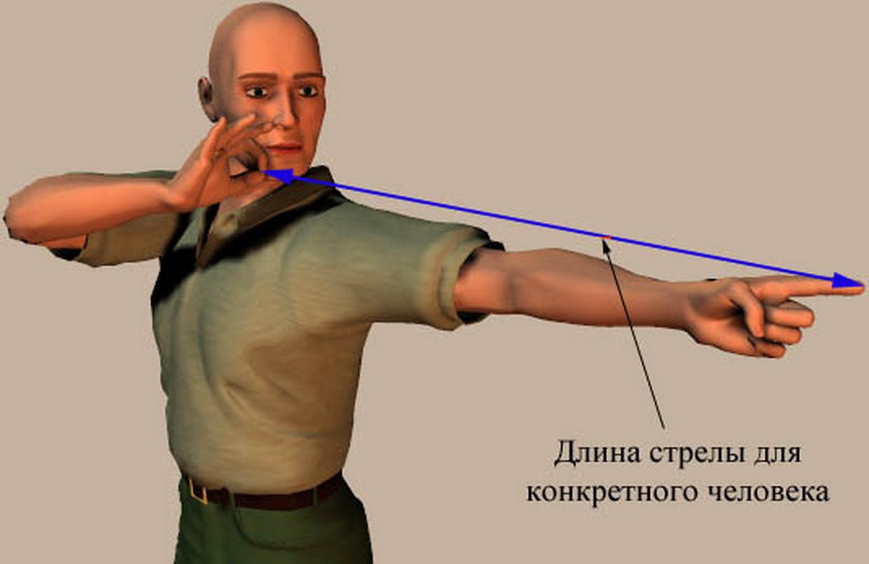 Как сделать правильную стрелу для лука
