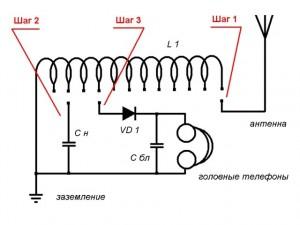 Рис.1. Принципиальная схема детекторного радиоприемника