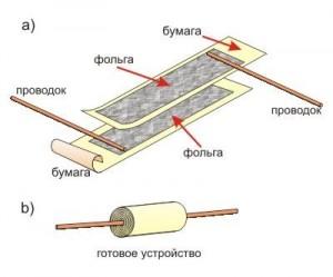 Рис.10. Изготовление конденсатора