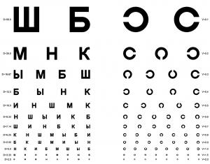 Рисунок 4. Проверочная таблица Сивцева.